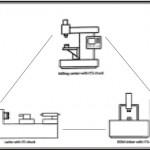 EROWA เพิ่มความสะดวกในการจับยึด สร้างมาตรฐานการผลิตอย่างเป็นระบบ
