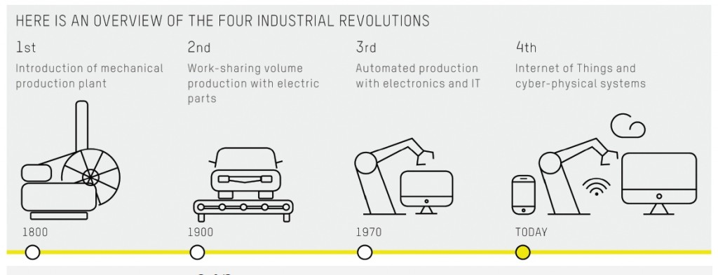 industry4_1