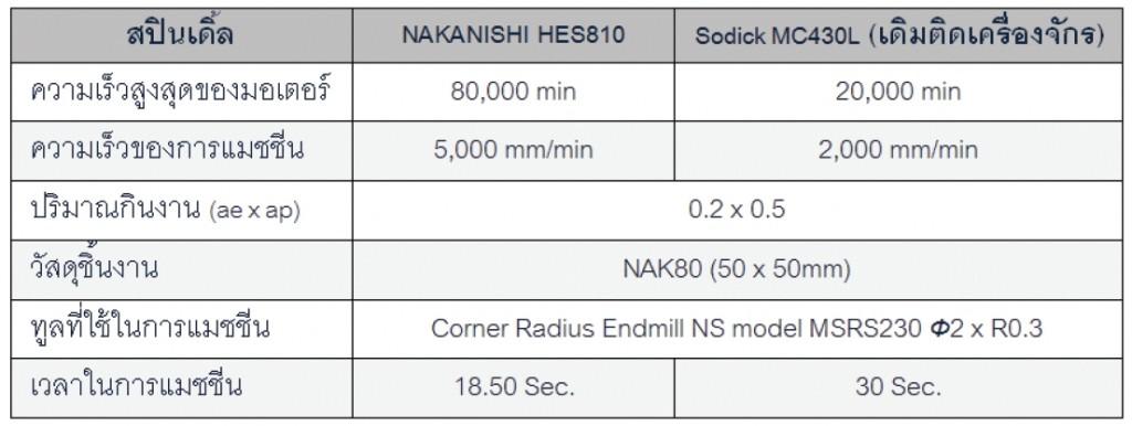 nakanishi2