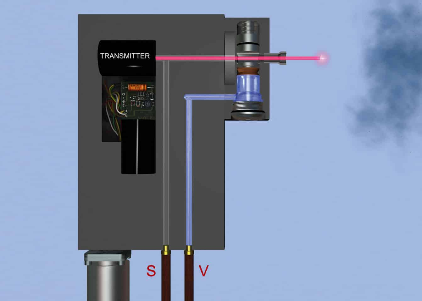 lasercontrol-schutzsystem