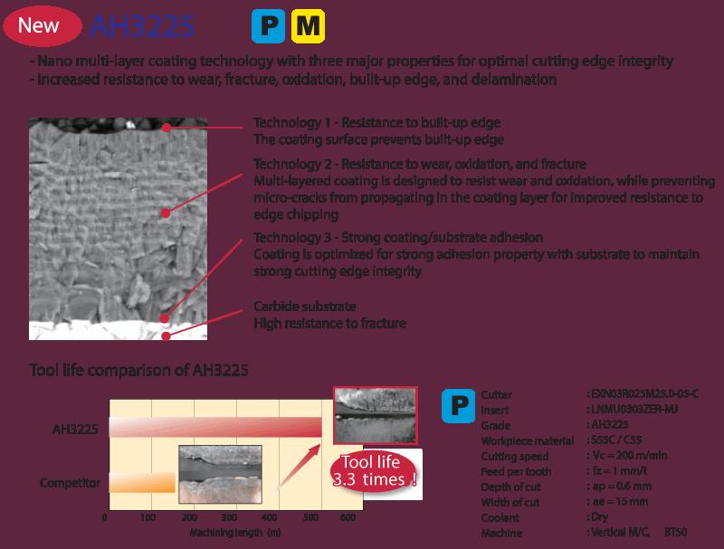 AH3225
