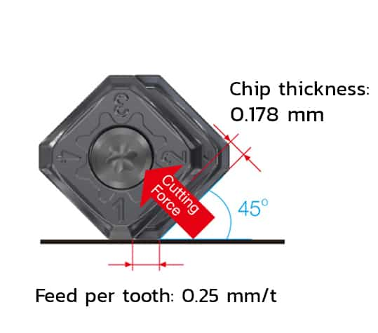 high feed milling 45